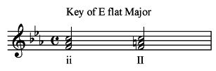 Key-of-E-flat-Major-ii-7-and-II7-chord-visual