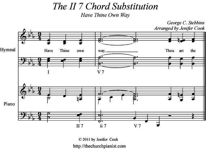 The-II-7-Chord-Substitution