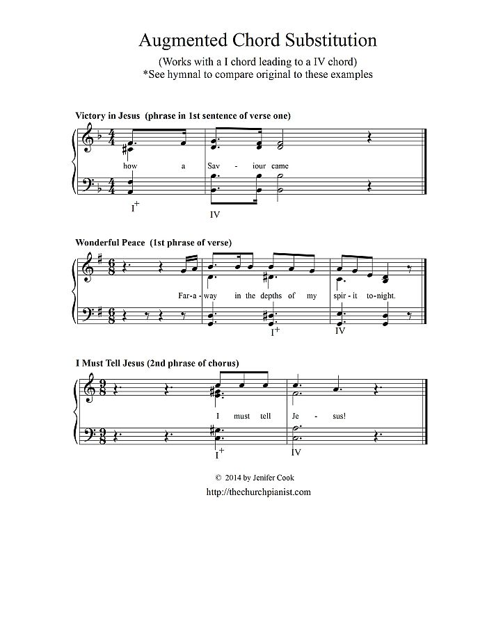 The Church Pianist Chords